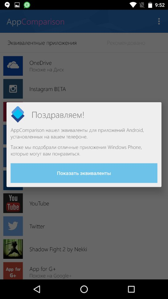Microsoft будет помогать юзерам Android работать с Windows Phone