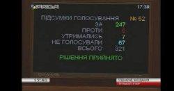Рада дала согласие на задержание одесского судьи Бурана