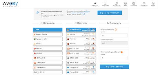 Выгодный обмен Bitcoin на Яндекс.Деньги