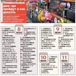 Киевлянам рассказали, где и когда пройдут поминальные дни