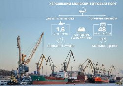 Херсонский морской порт учится зарабатывать