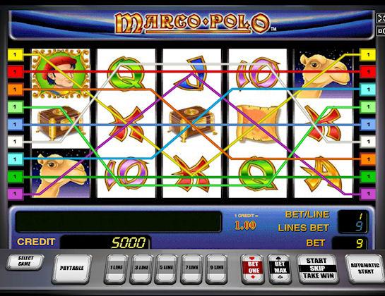 Игровые автоматы: настоящее развлечение в кругу видео-слотов