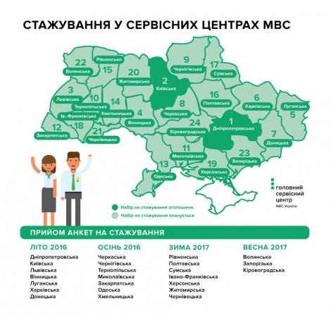 МВД назвало требования к сотрудникам сервисных центров (инфографика)