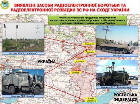 Оккупанты развернули комплекс «Шиповник-Аэро» в центре Донецка