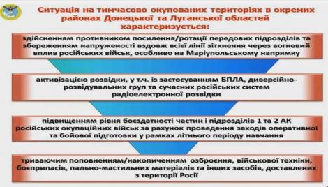Оккупанты усиливают позиции, шпионят и проводят ротацию на Донбассе  -  разведка