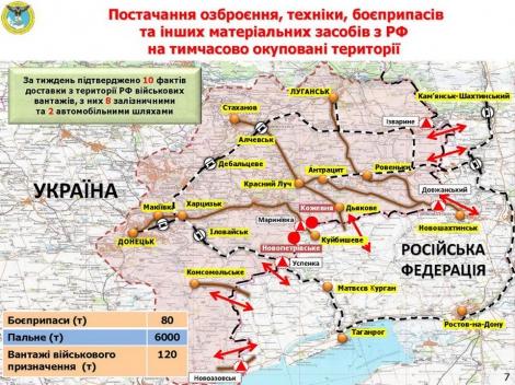 Россия за неделю прислала 80 т боеприпасов и 120 т запчастей на Донбасс