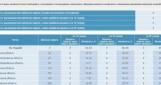 Явка на семи округах на довыборах в Раду составила 35,78%  -  ЦИК