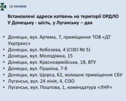 СБУ установила адреса шести пыточных боевиков в Донецке и двух в Луганске