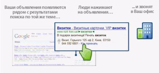 Заказ и оформление контекстной рекламы в Украине
