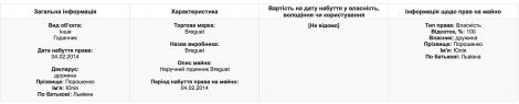Сын Порошенко задекларировал полквартиры и часы жены