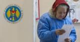 На выборах в Молдавии побеждает пророссийский кандидат