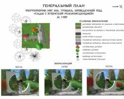 Сегодня в Ботаническом саду в Киеве откроется Японский сад