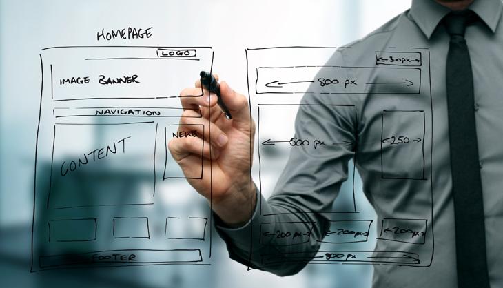 Разработка сайтов и продуктивность интернет-маркетинга
