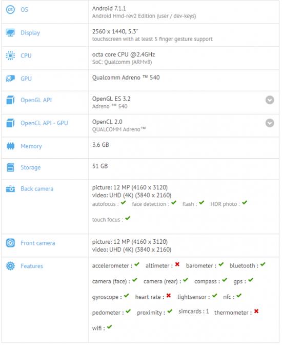 В Сеть попали подробные характеристики Nokia 9