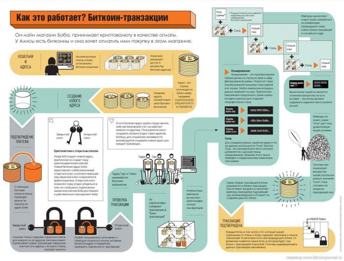 СБУ против майнеров: что происходит с криптовалютой в Украине?