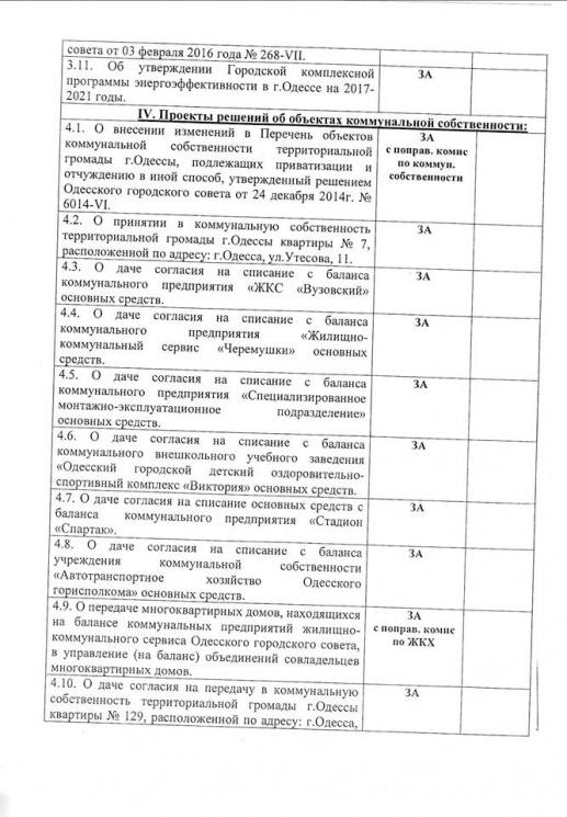 Скандал в Одесской мэрии