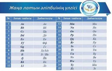Казахстан готовится к переходу на латиницу