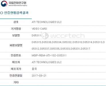 Слух: GPU Vega 11 станет основой видеокарт AMD Radeon RX Vega 32 и RX Vega 28