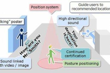 Система акустической дополнительной реальности позволит любым объектам «говорить» с людьми