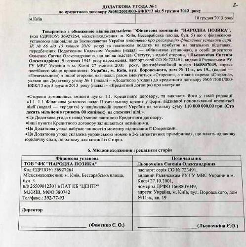 В материалах хакеров вскрылись крупные суммы украинской коррупции