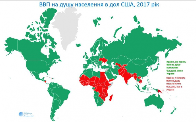 Украина стала самой бедной страной Европы
