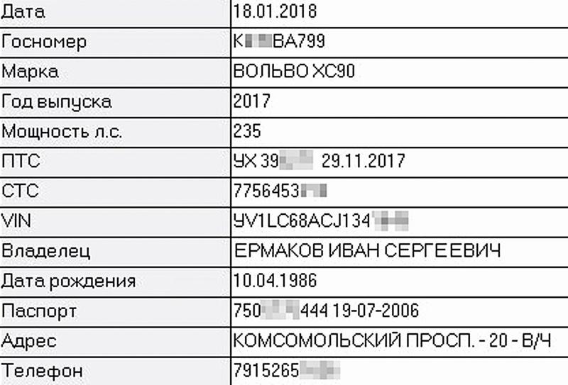 Героя России Чепигу превратили в «овощ»