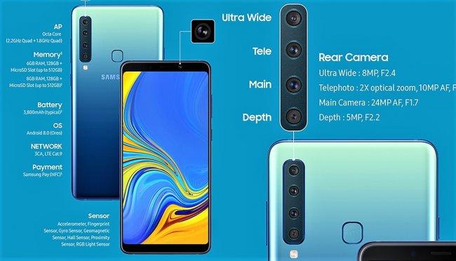 Samsung выпустил смартфон с четырьмя фотокамерами