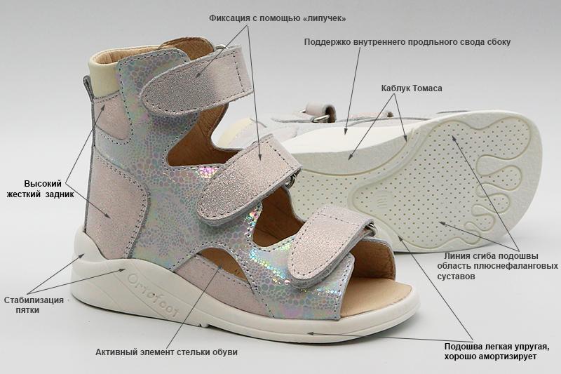 Как выбрать детскую ортопедическую обувь в ОртоЛайн