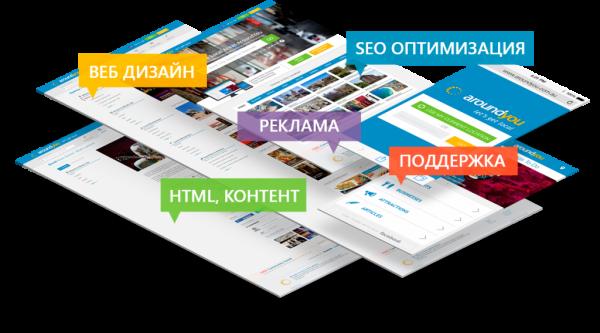 Профессиональные услуги разработки сайта и его продвижения от  whiteo.com.ua