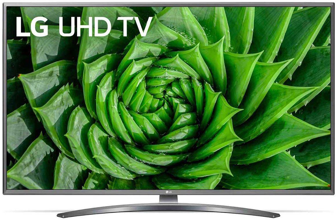 Как цена телевизора зависит от его параметров